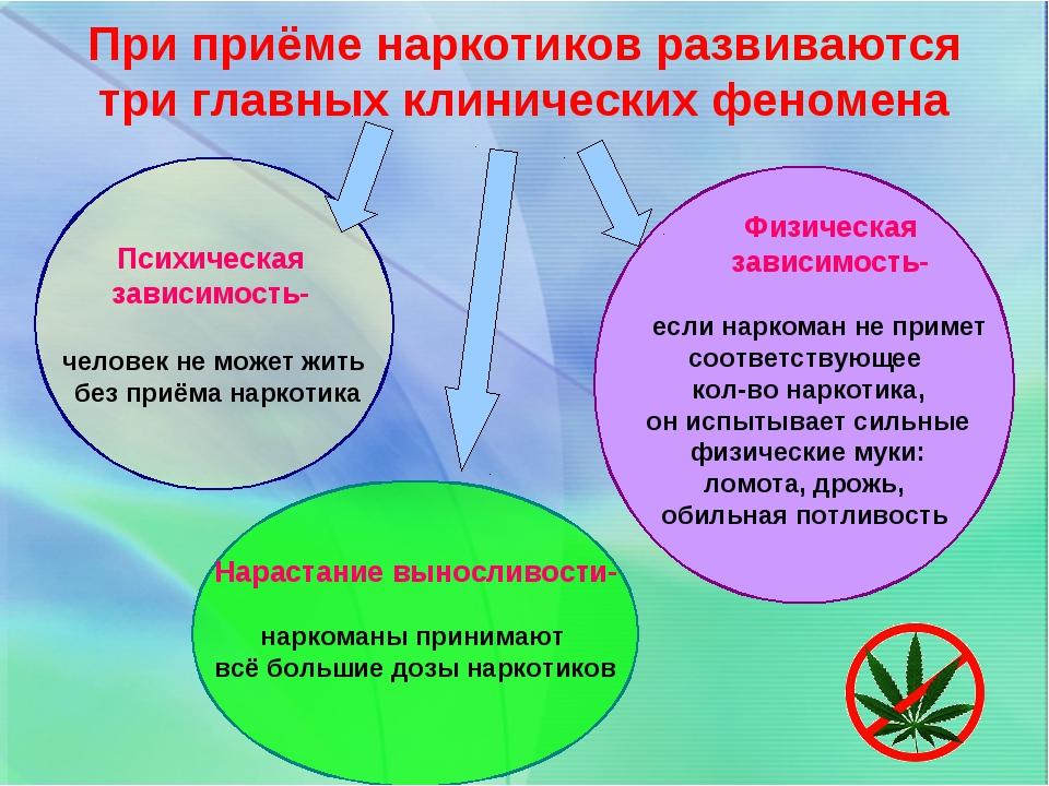 При приёме наркотиков развиваются три главных клинических феномена Психическа...
