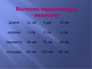 длина12 см3 дм15 см ширина5 см6 см4 см периметр34 см72 см38 см пл