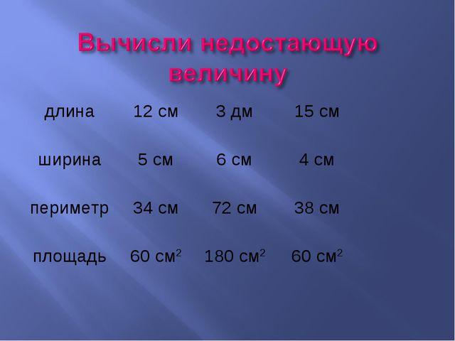 длина12 см3 дм15 см ширина5 см6 см4 см периметр34 см72 см38 см пл...