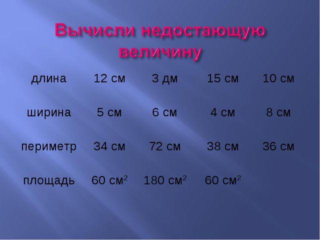 длина12 см3 дм15 см10 см ширина5 см6 см4 см8 см периметр34 см72 см...