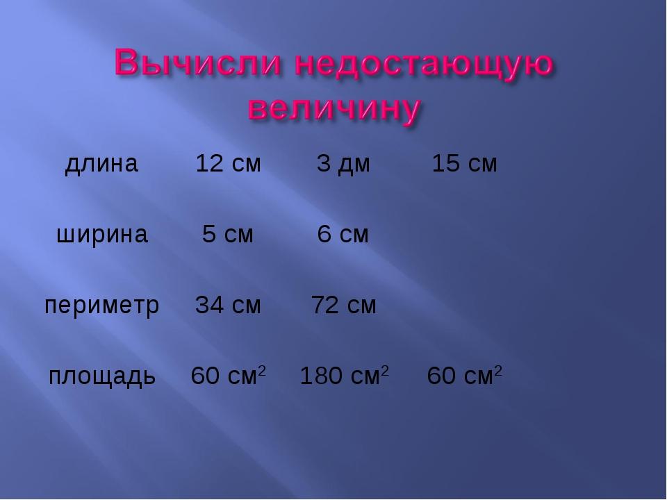 длина12 см3 дм15 см ширина5 см6 см периметр34 см72 см площадь60...