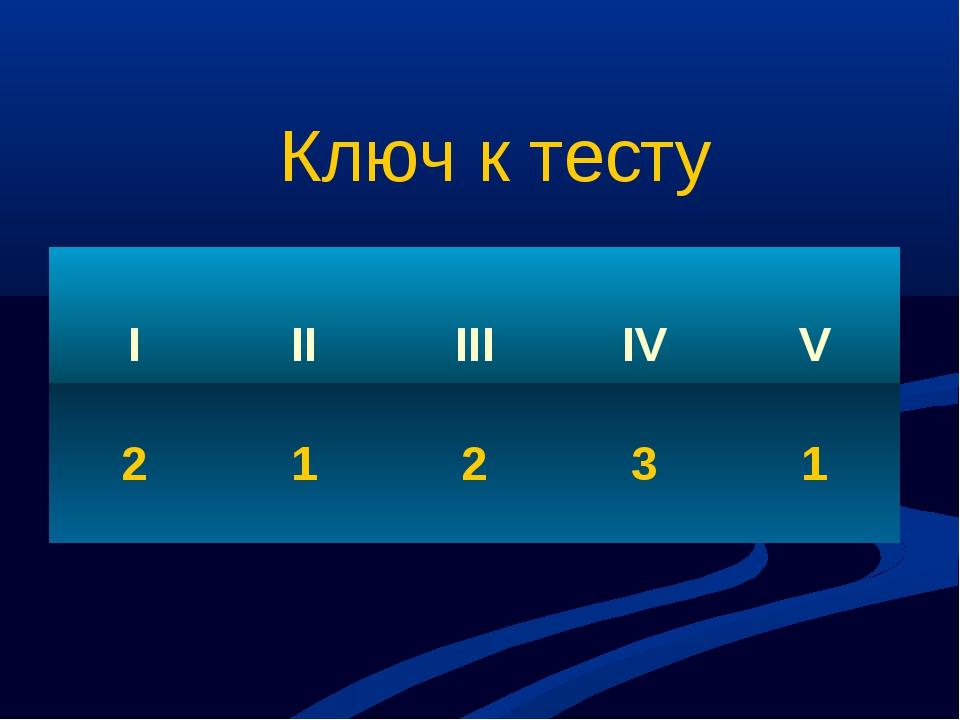 Ключ к тесту І ІІ ІІІ IV V 21231