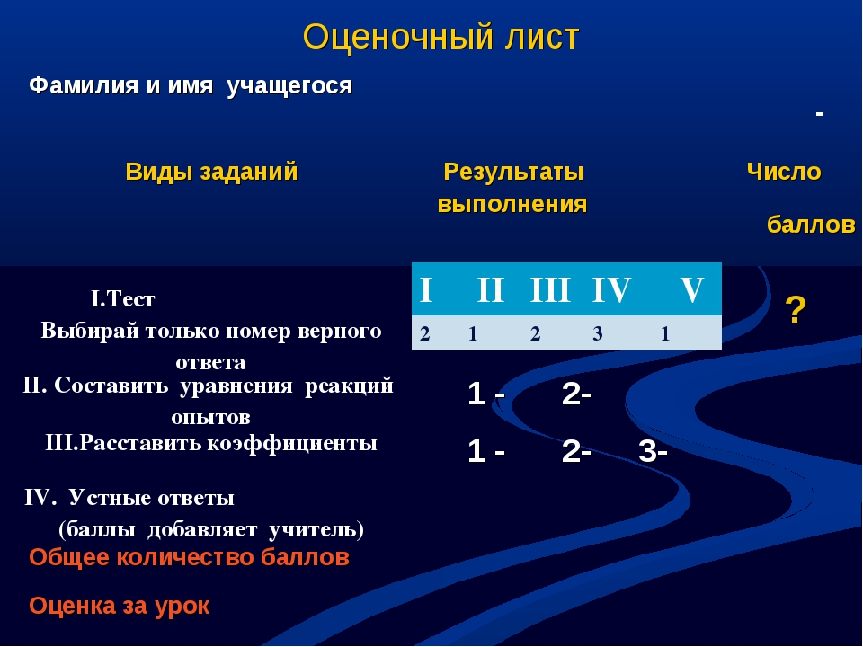 Оценочный лист Фамилия и имя учащегося  Виды заданий Результаты выполнения...