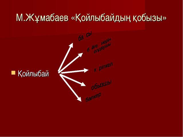 М.Жұмабаев «Қойлыбайдың қобызы» Қойлыбай