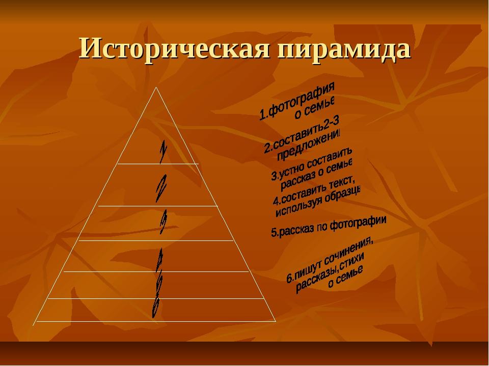 Историческая пирамида
