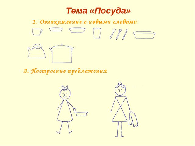 Тема «Посуда» Ознакомление с новыми словами 2. Построение предложения