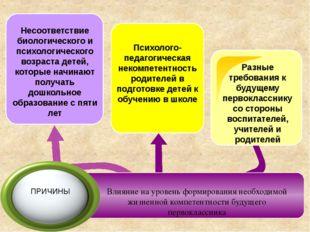 Психолого-педагогическая некомпетентность родителей в подготовке детей к обу