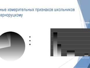Данные измерительных признаков школьников по Черноруцкому
