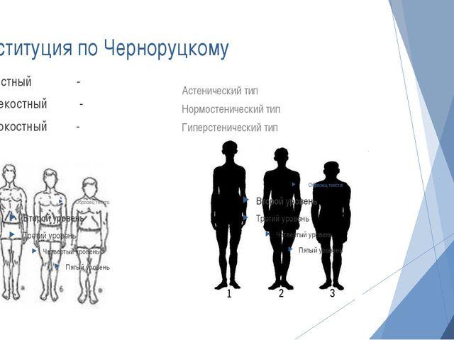 Конституция по Черноруцкому Узкокостный - Среднекостный - Ширококостный - Аст...