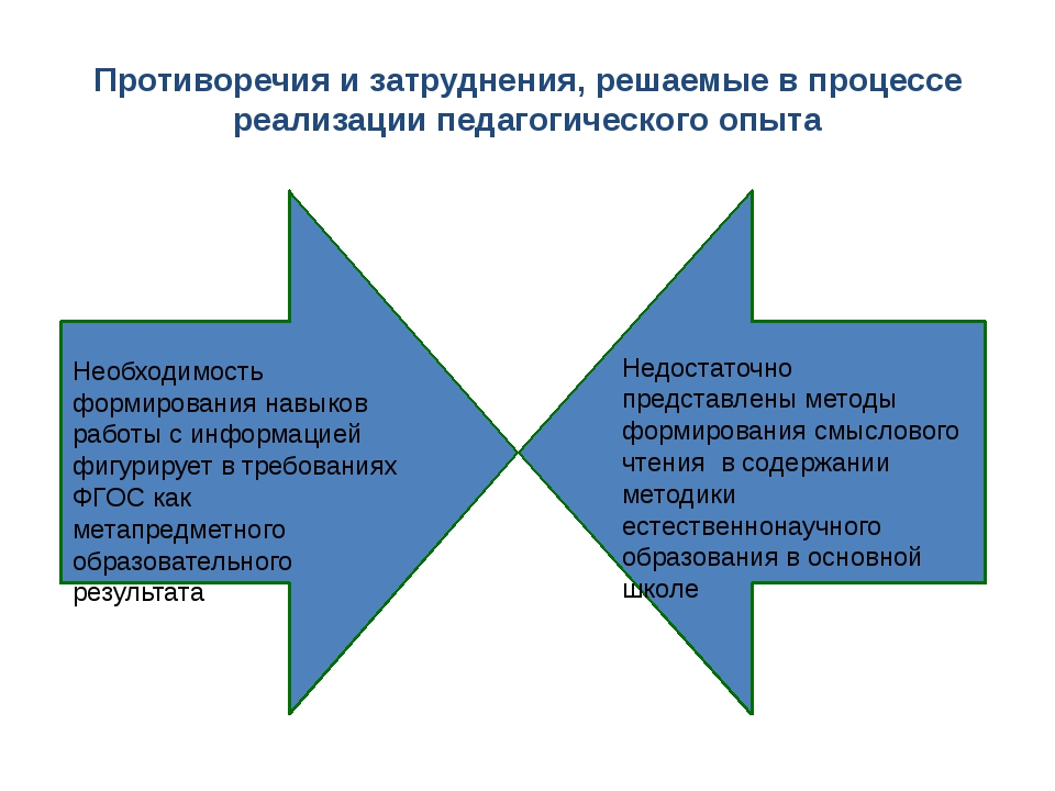 Противоречия и затруднения, решаемые в процессе реализации педагогического о...