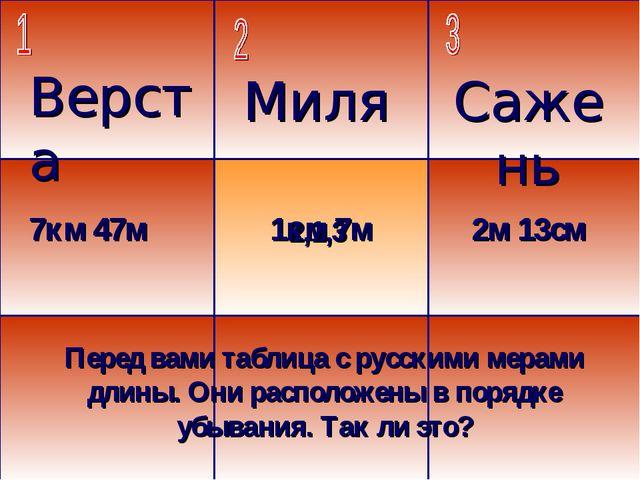 Перед вами таблица с русскими мерами длины. Они расположены в порядке убывани...