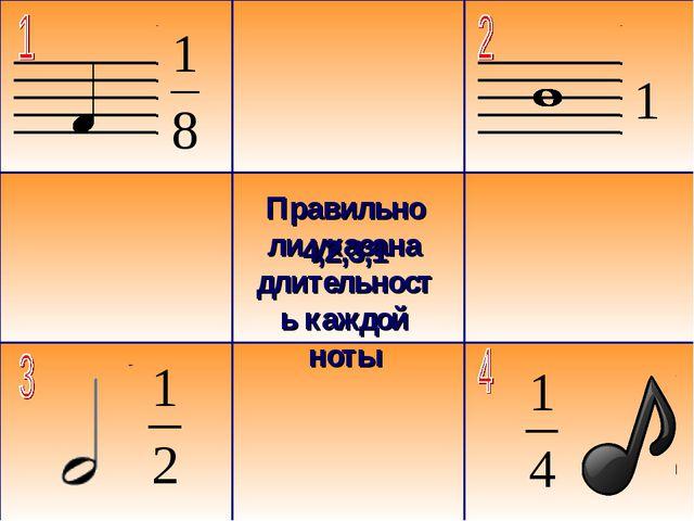Правильно ли указана длительность каждой ноты 4,2,3,1