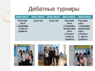Дебатные турниры 2010-2011 2011-2012 2012-2013 2013-2014 2014-2015 Русская ли