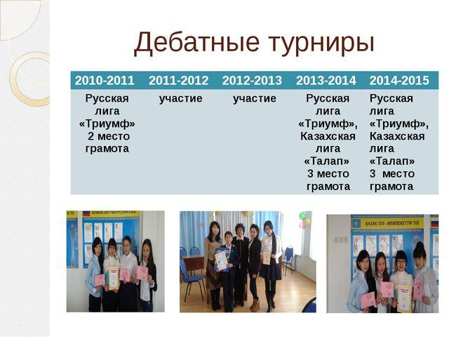Дебатные турниры 2010-2011 2011-2012 2012-2013 2013-2014 2014-2015 Русская ли...