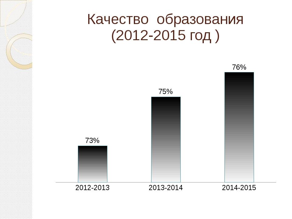 Качество образования (2012-2015 год )