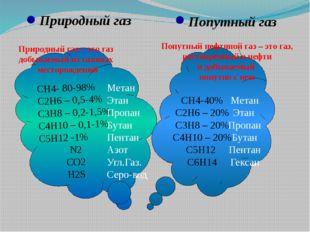 Природный газ Попутный газ СН4- 80-98% С2Н6 – 0,5-4% С3Н8 – 0,2-1,5% С4Н10 –