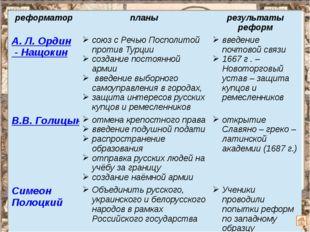 Задачи стоящие перед Россией накануне петровской эпохи 1) Мир и даже союз с П