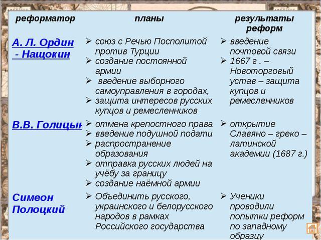 Задачи стоящие перед Россией накануне петровской эпохи 1) Мир и даже союз с П...