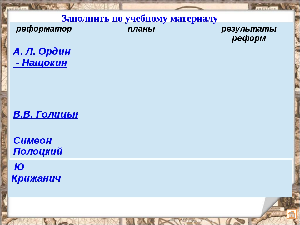 реформатор планы результаты реформ А. Л.Ордин-Нащокин союз с РечьюПосполитой...