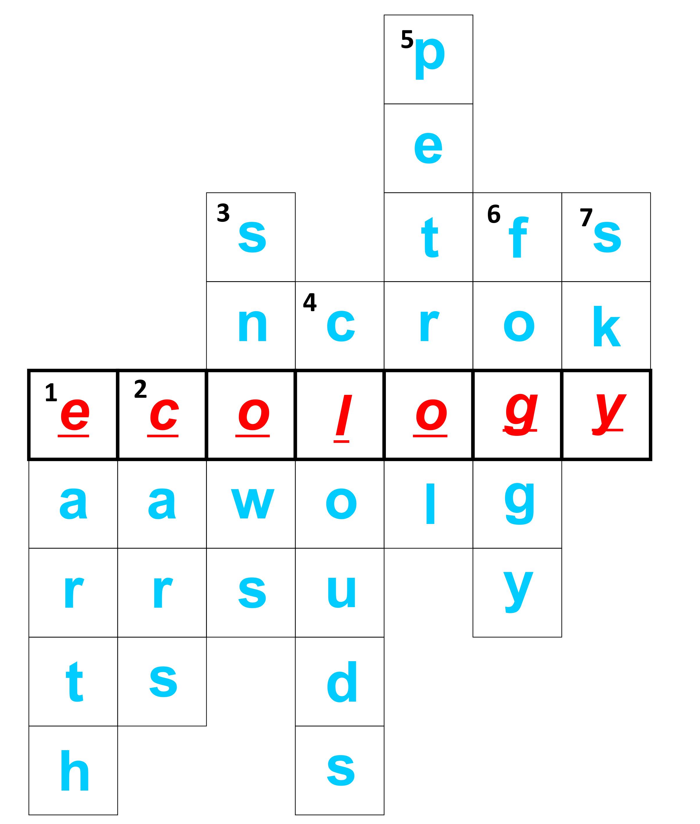 C:\Documents and Settings\Admin\Рабочий стол\кроссворд Ecology.jpg
