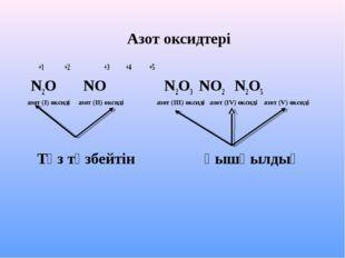 Азот оксидтері +1 +2 +3 +4 +5 N2O NO N2O3 NO2 N2O5 азот (І) оксиді азот (ІІ)