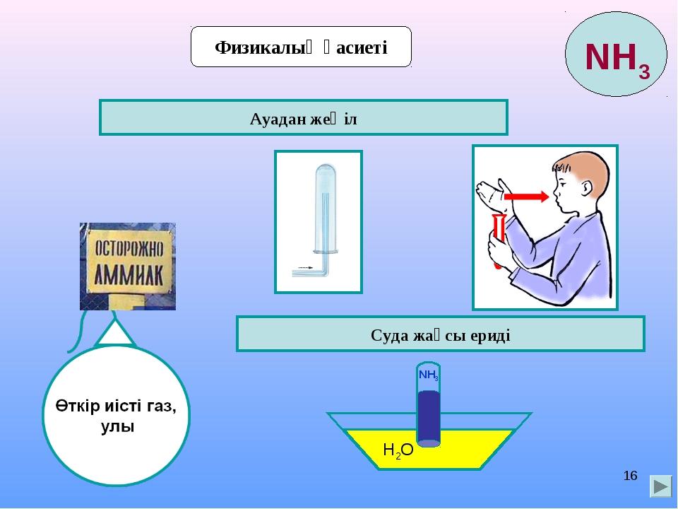 * Физикалық қасиеті Ауадан жеңіл Суда жақсы ериді H2O NH3
