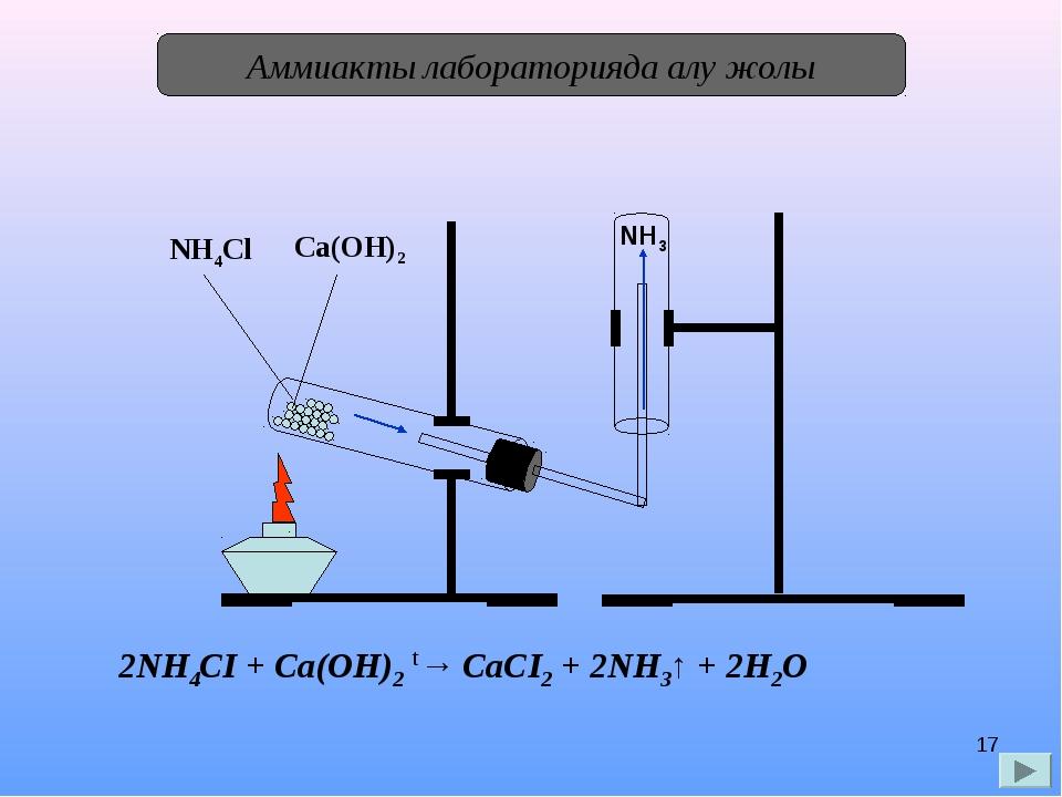 * Аммиакты лабораторияда алу жолы NH4Cl Ca(OH)2 NH3 2NH4СІ + Са(ОН)2 t→ СаСІ2...