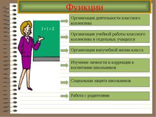 Функции Организация деятельности классного коллектива Организация учебной раб