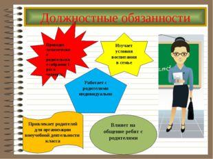 Должностные обязанности Проводит тематические родительские собрания 1 раз в ч