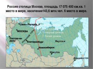 Россия столица Москва, площадь 17 075 400 км.кв. 1 место в мире, население143