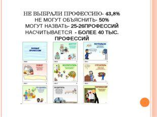 НЕ ВЫБРАЛИ ПРОФЕССИЮ- 43,8% НЕ МОГУТ ОБЪЯСНИТЬ- 50% МОГУТ НАЗВАТЬ- 25-26ПРОФЕ