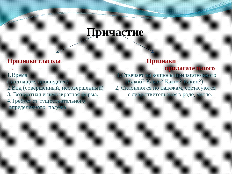Причастие Признаки глагола Признаки . прилагательного 1.Время 1.Отвечает на...