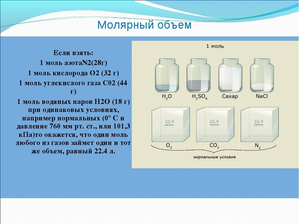 Молярный объем Если взять: 1 моль азотаN2(28г) 1 моль кислорода О2 (32 г) 1 м...