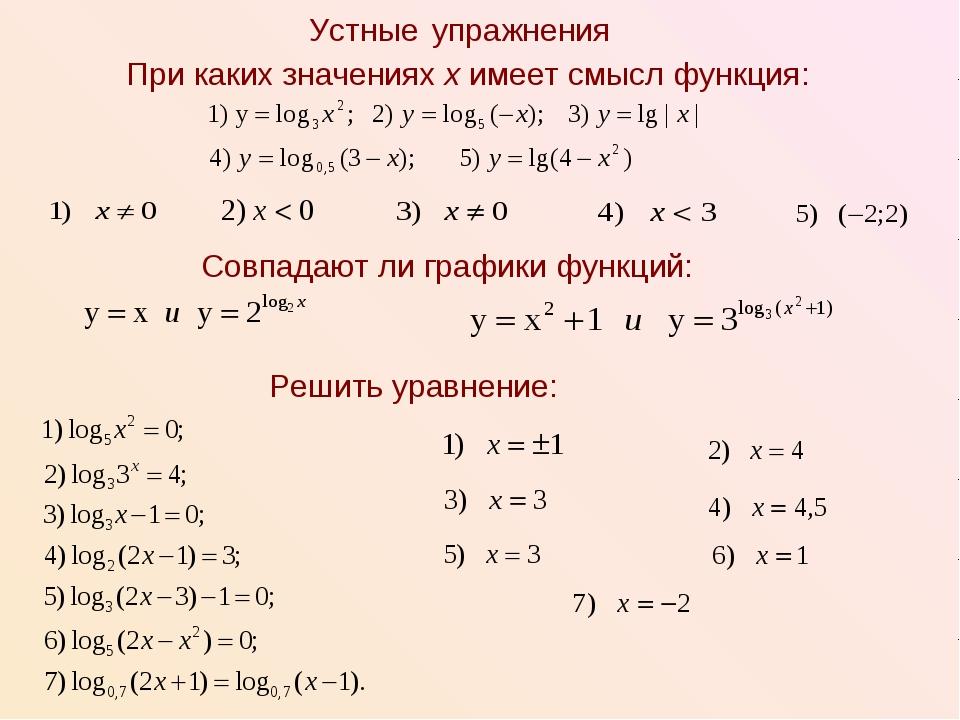 Устные упражнения При каких значениях х имеет смысл функция: Совпадают ли гра...