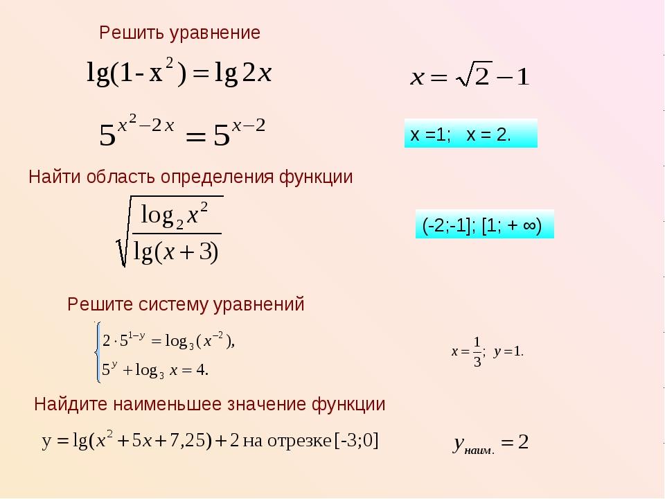 Решить уравнение х =1; х = 2. Найти область определения функции (-2;-1]; [1;...