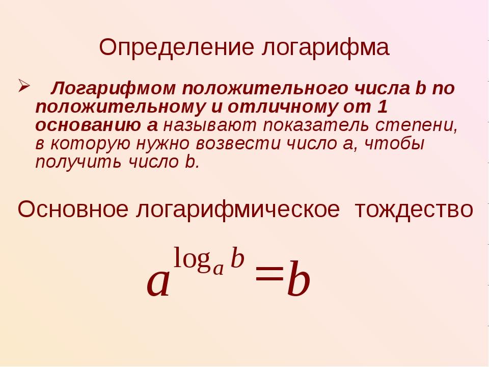 Определение логарифма Логарифмом положительного числа b по положительному и о...