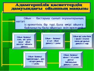 Ойын - бастауыш сынып оқушыларының негізгі іс-әрекетінің бір түрі. Бала өмір