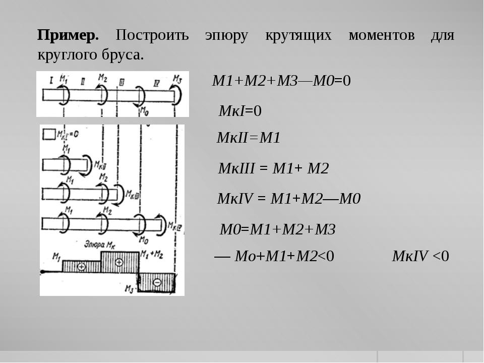 Пример. Построить эпюру крутящих моментов для круглого бруса. М1+М2+М3—М0=0 М...