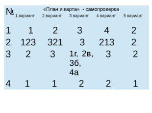 № «План и карта» - самопроверка 1 вариант 2 вариант 3 вариант 4 вариант 5 вар