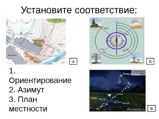 А В Б 1. Ориентирование 2. Азимут 3. План местности Установите соответствие: