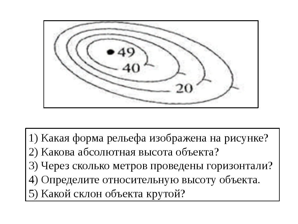 1) Какая форма рельефа изображена на рисунке? 2) Какова абсолютная высота объ...