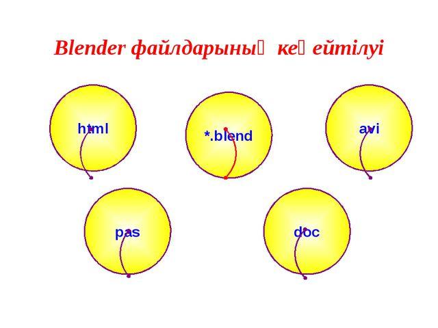 Blender файлдарының кеңейтілуі html avi pas doc *.blend