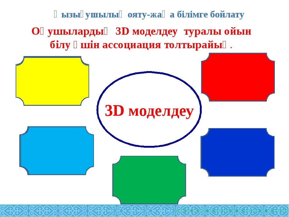 Оқушылардың 3D моделдеу туралы ойын білу үшін ассоциация толтырайық. 3D модел...
