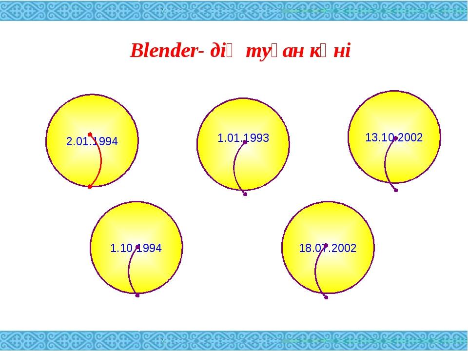 Blender- дің туған күні 1.01.1993 13.10.2002 1.10.1994 18.07.2002 2.01.1994