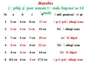 Жауабы ( әрбір дұрыс жауап 1 ұпай, барлығы 14 ұпай) № a b c P Үшбұрыштың түрі