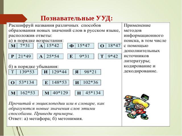 Познавательные УУД: