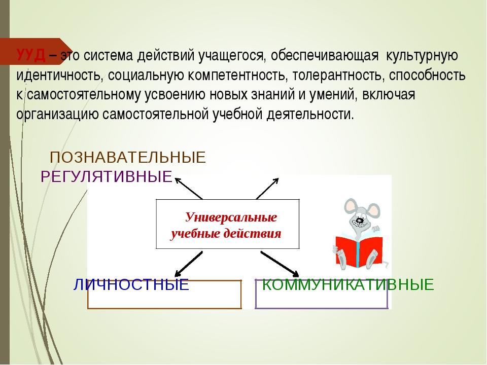 УУД – это система действий учащегося, обеспечивающая культурную идентичность,...