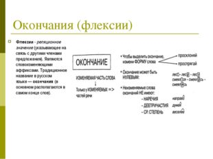 Окончания (флексии) Флексии-реляционное значение(указывающее на связь с др