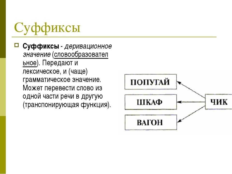 Суффиксы Суффиксы-деривационное значение(словообразовательное). Передают и...