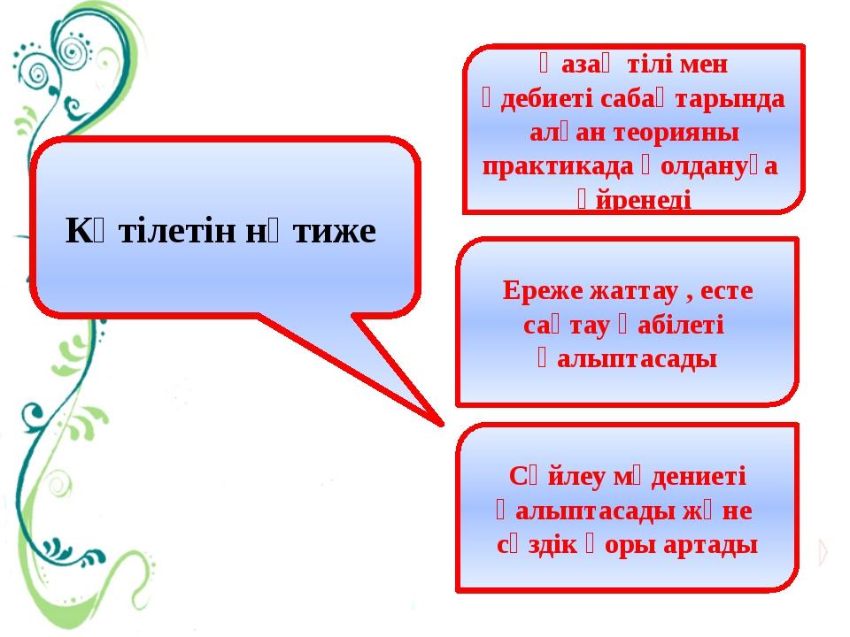 Күтілетін нәтиже Қазақ тілі мен әдебиеті сабақтарында алған теорияны практика...